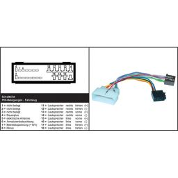 Adapter kabel ISO - Head unit - FORD, LAND ROVER - Voeding + 4 luidsprekers