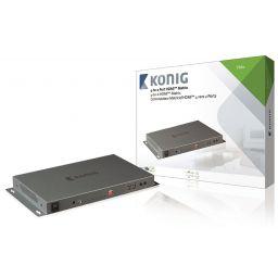 4 x 2 poorts HDMI matrix schakelaar